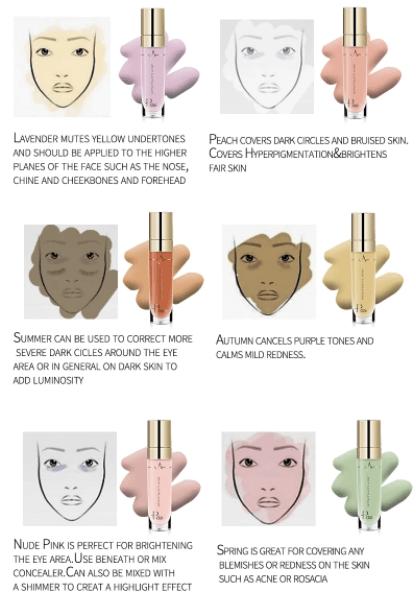 pudaier cosmetics profesionalna sminka - korektor za lice podton